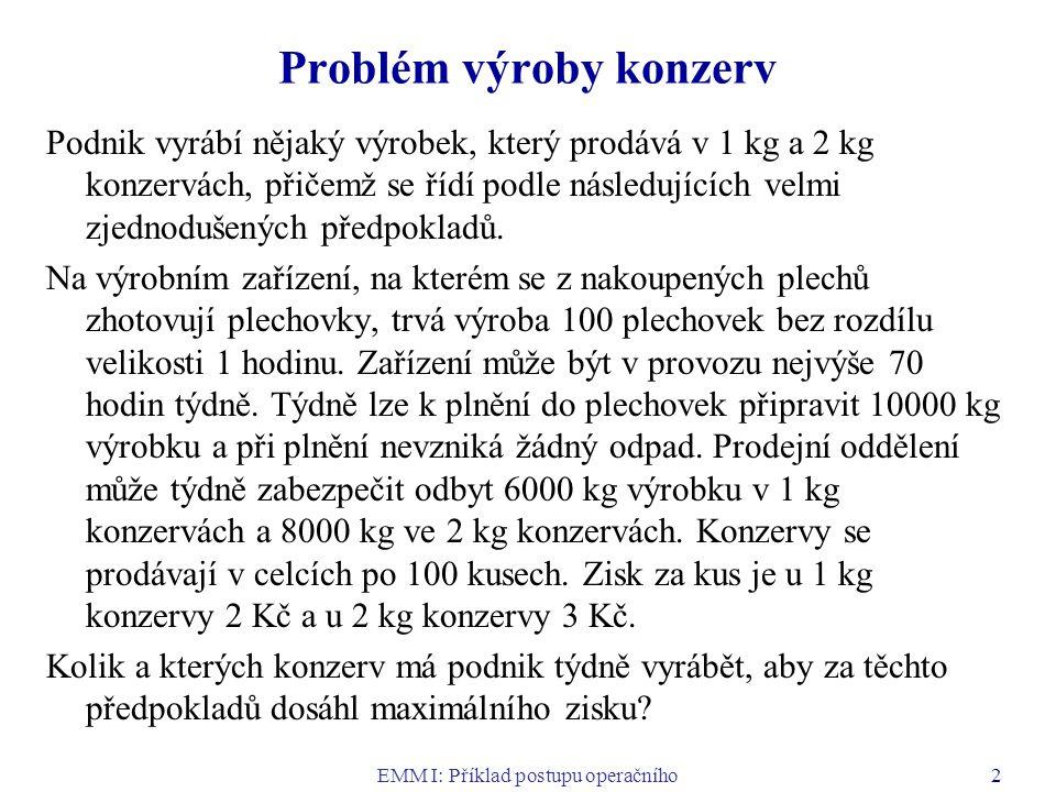 Problém výroby konzerv