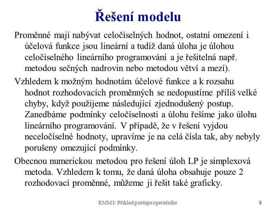 EMM I: Příklad postupu operačního výzkumu
