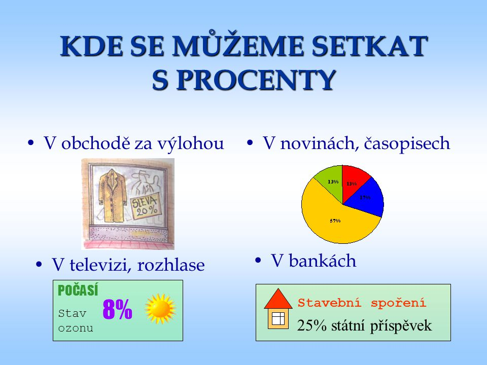 KDE SE MŮŽEME SETKAT S PROCENTY