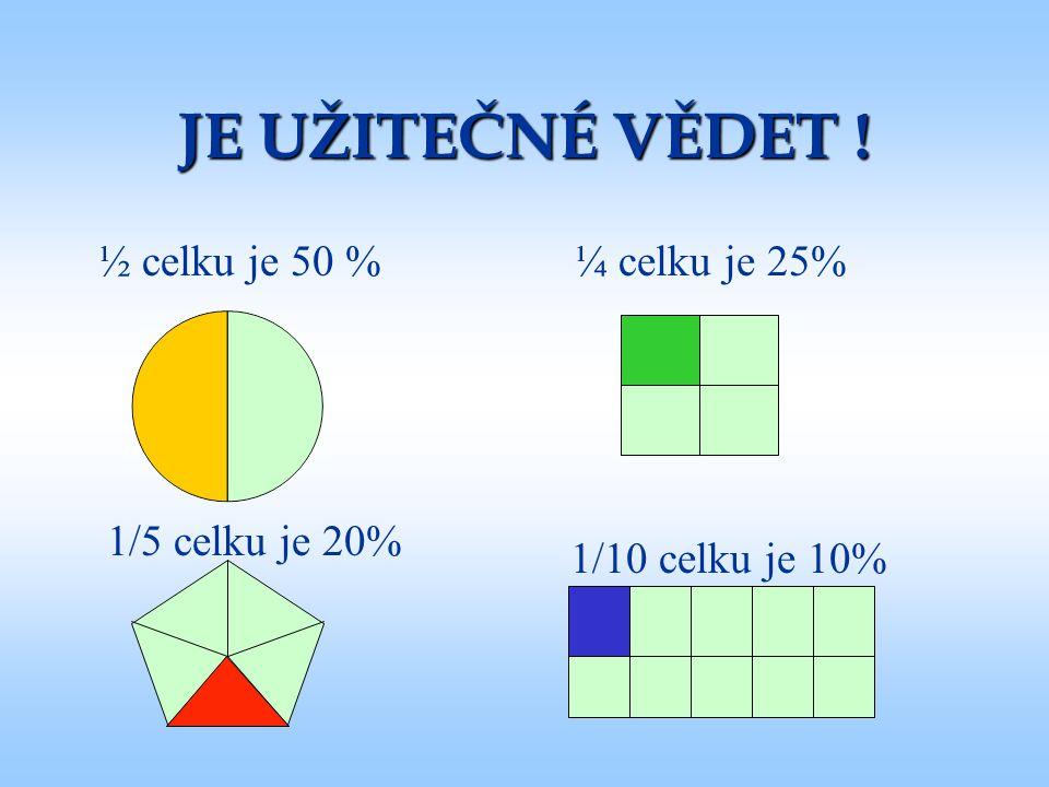 JE UŽITEČNÉ VĚDET ! 1/5 celku je 20% 1/10 celku je 10% ¼ celku je 25%