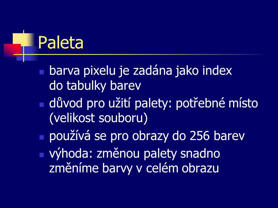 Paleta barva pixelu je zadána jako index do tabulky barev