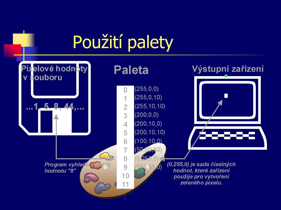 Použití palety 8