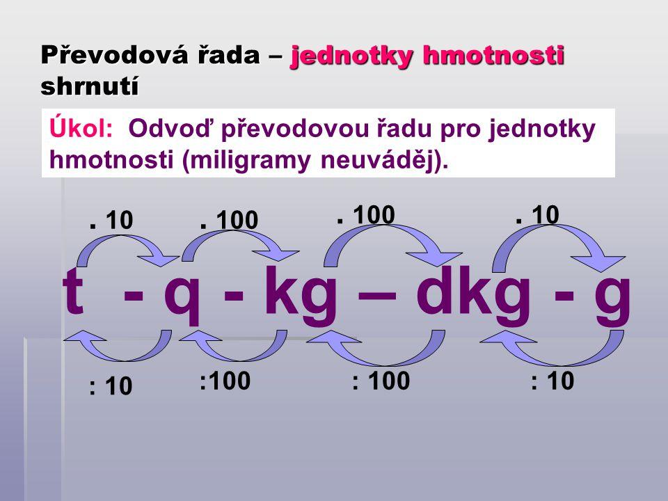 Převodová řada – jednotky hmotnosti shrnutí