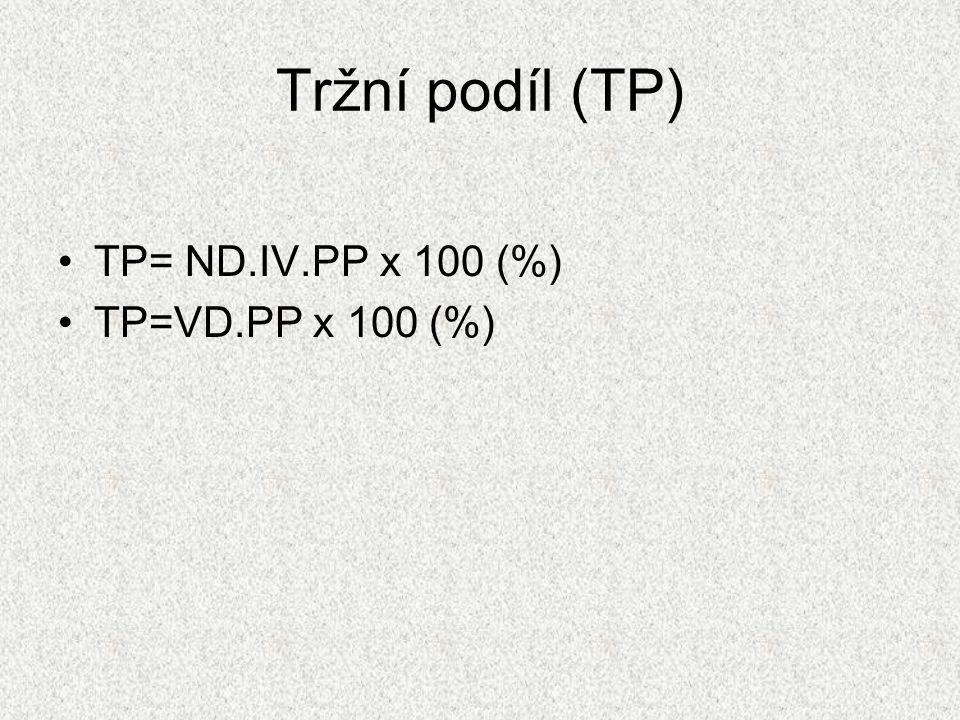 Tržní podíl (TP) TP= ND.IV.PP x 100 (%) TP=VD.PP x 100 (%)