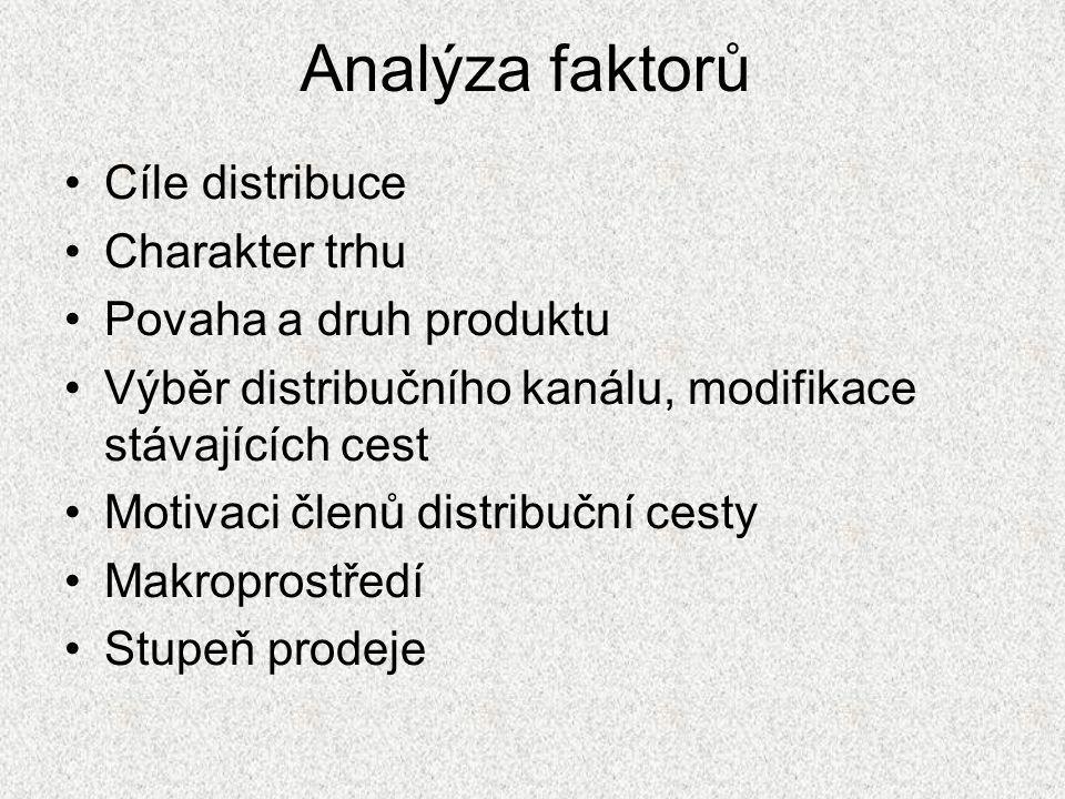 Analýza faktorů Cíle distribuce Charakter trhu Povaha a druh produktu