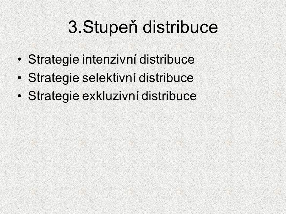 3.Stupeň distribuce Strategie intenzivní distribuce