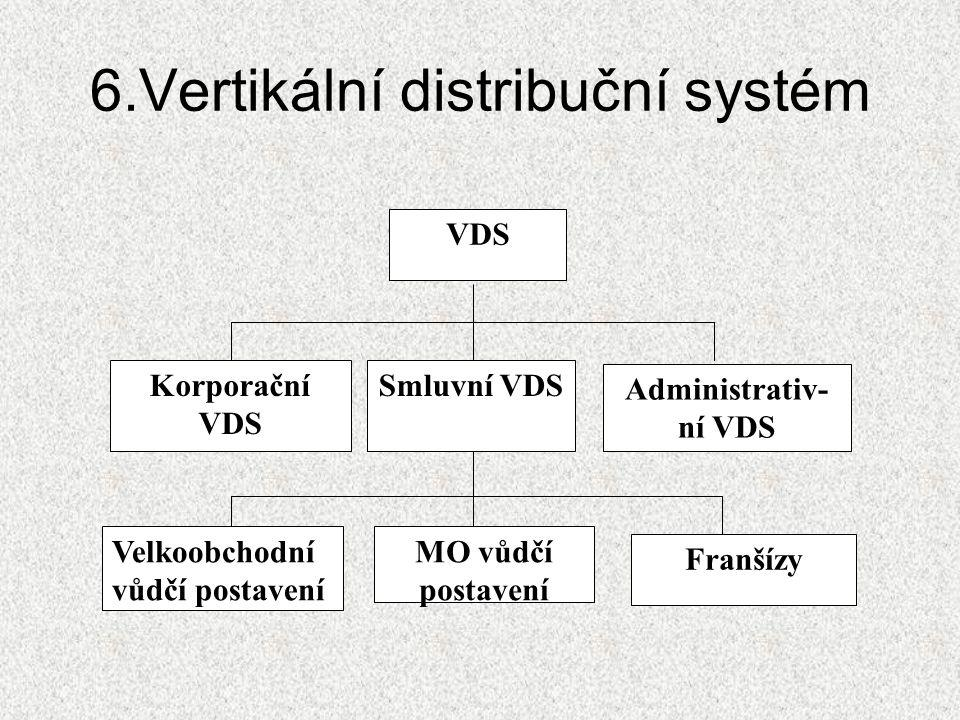 6.Vertikální distribuční systém