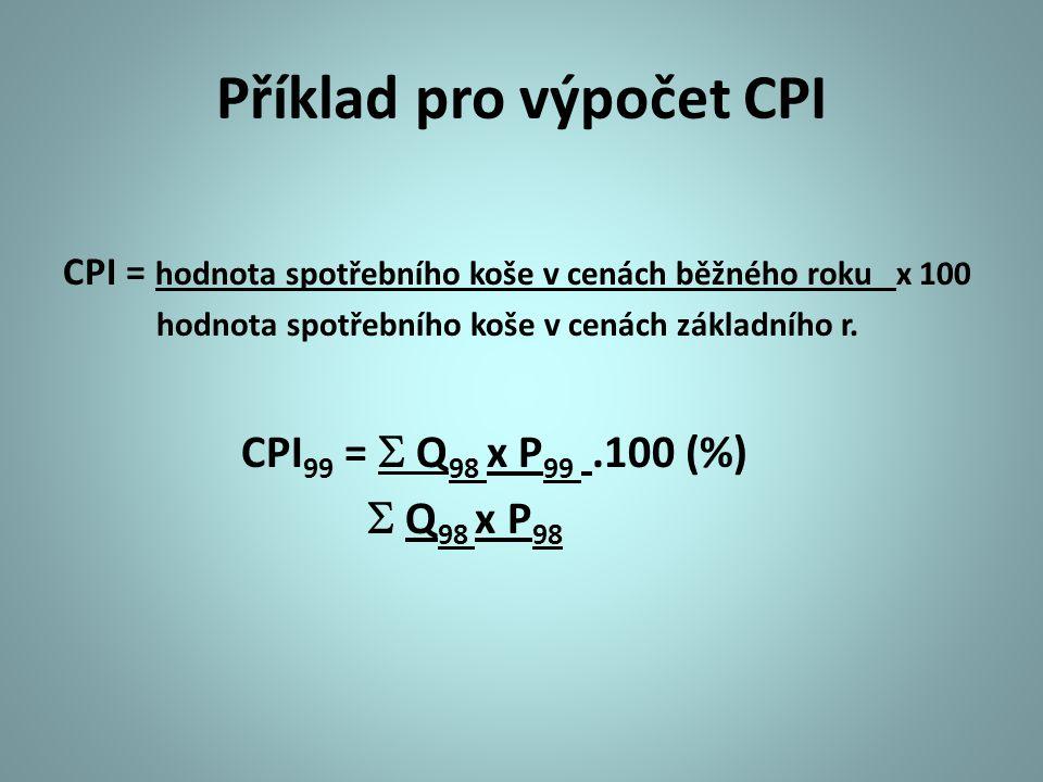 Příklad pro výpočet CPI