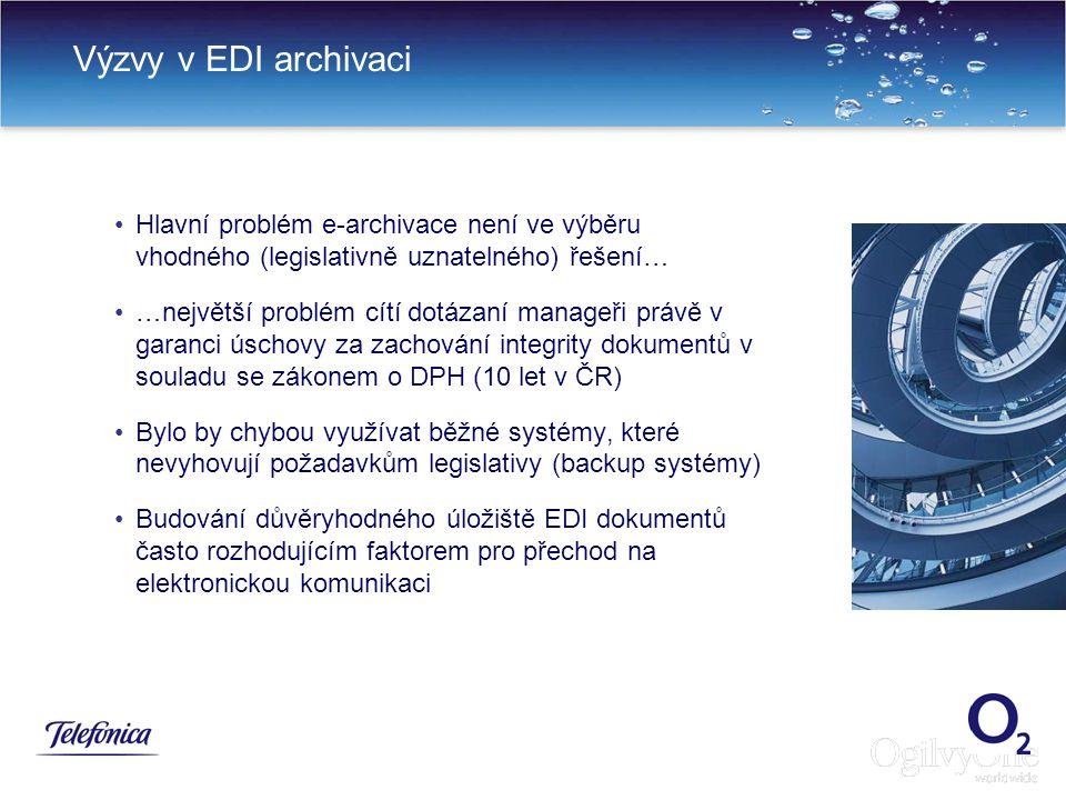 Výzvy v EDI archivaci Hlavní problém e-archivace není ve výběru vhodného (legislativně uznatelného) řešení…