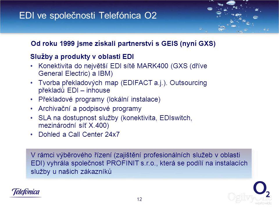 EDI ve společnosti Telefónica O2
