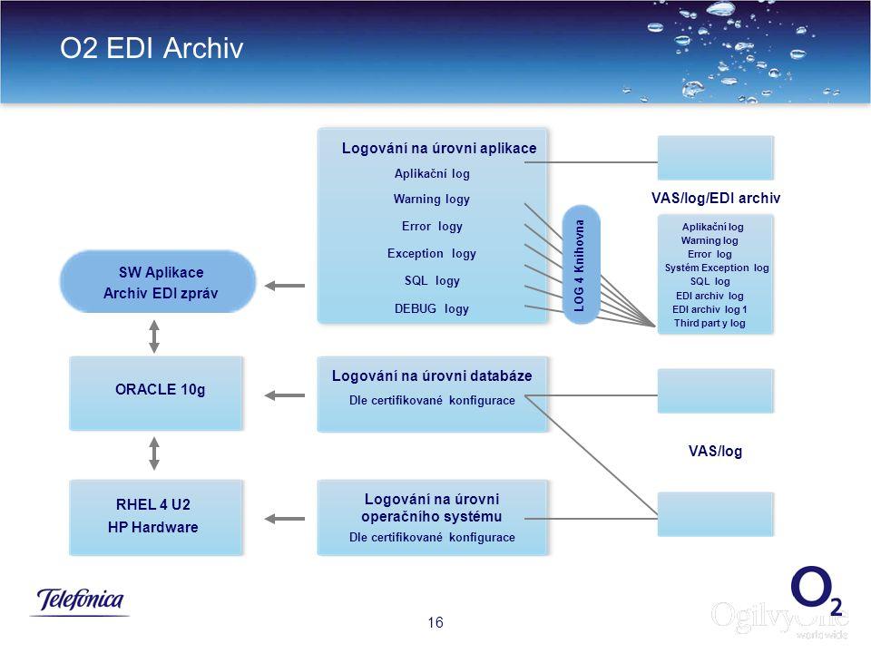 O2 EDI Archiv Logování na úrovni aplikace VAS/log/EDI archiv