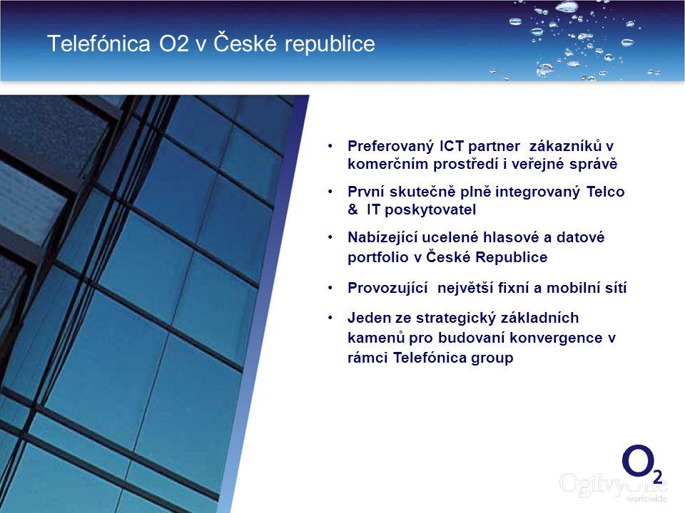 Telefónica O2 v České republice