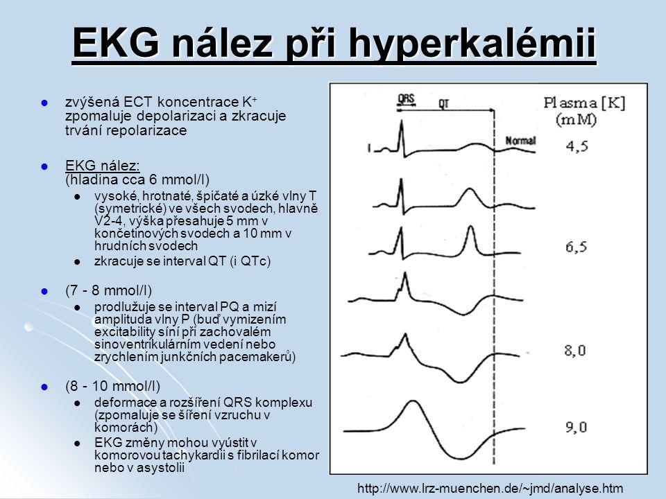 EKG nález při hyperkalémii