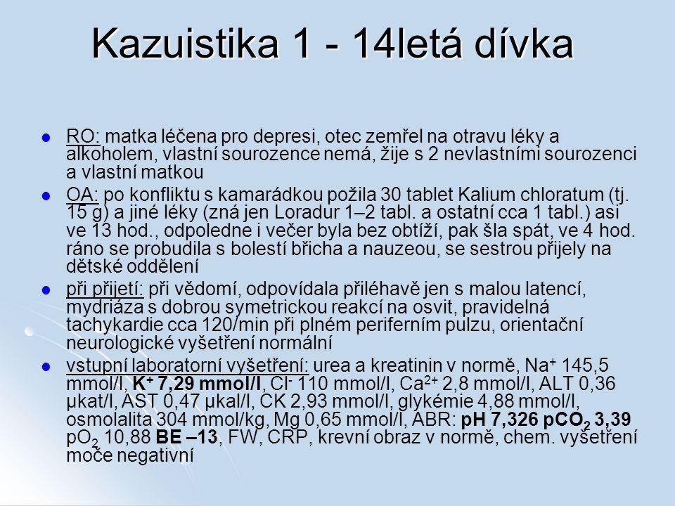 Kazuistika 1 - 14letá dívka