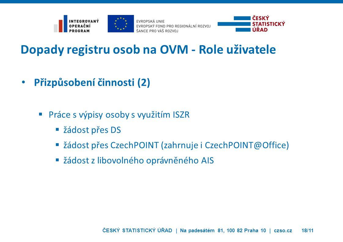 Dopady registru osob na OVM - Role uživatele