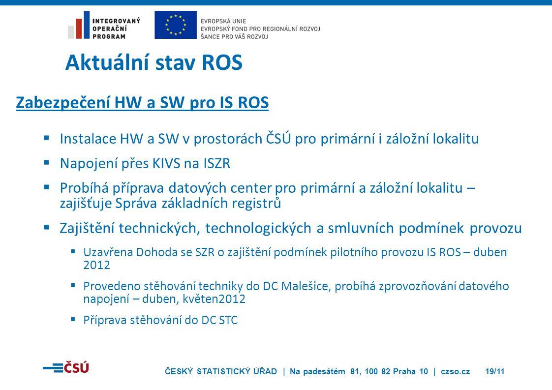 Aktuální stav ROS Zabezpečení HW a SW pro IS ROS