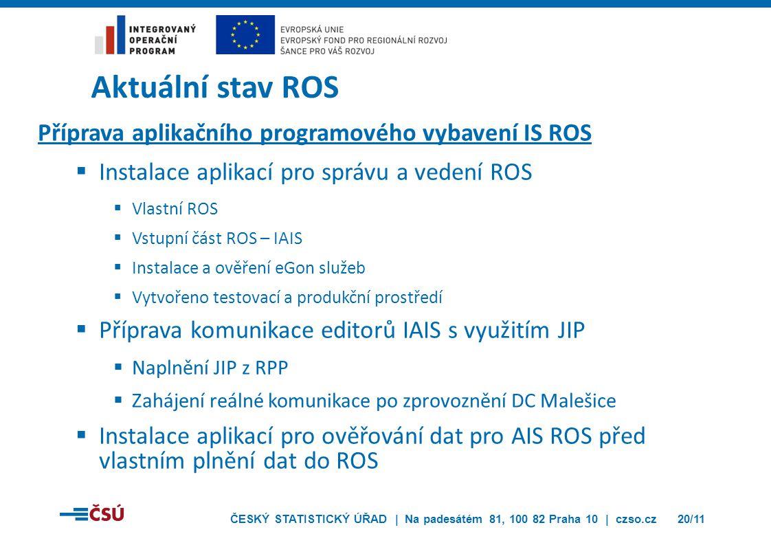 Aktuální stav ROS Příprava aplikačního programového vybavení IS ROS