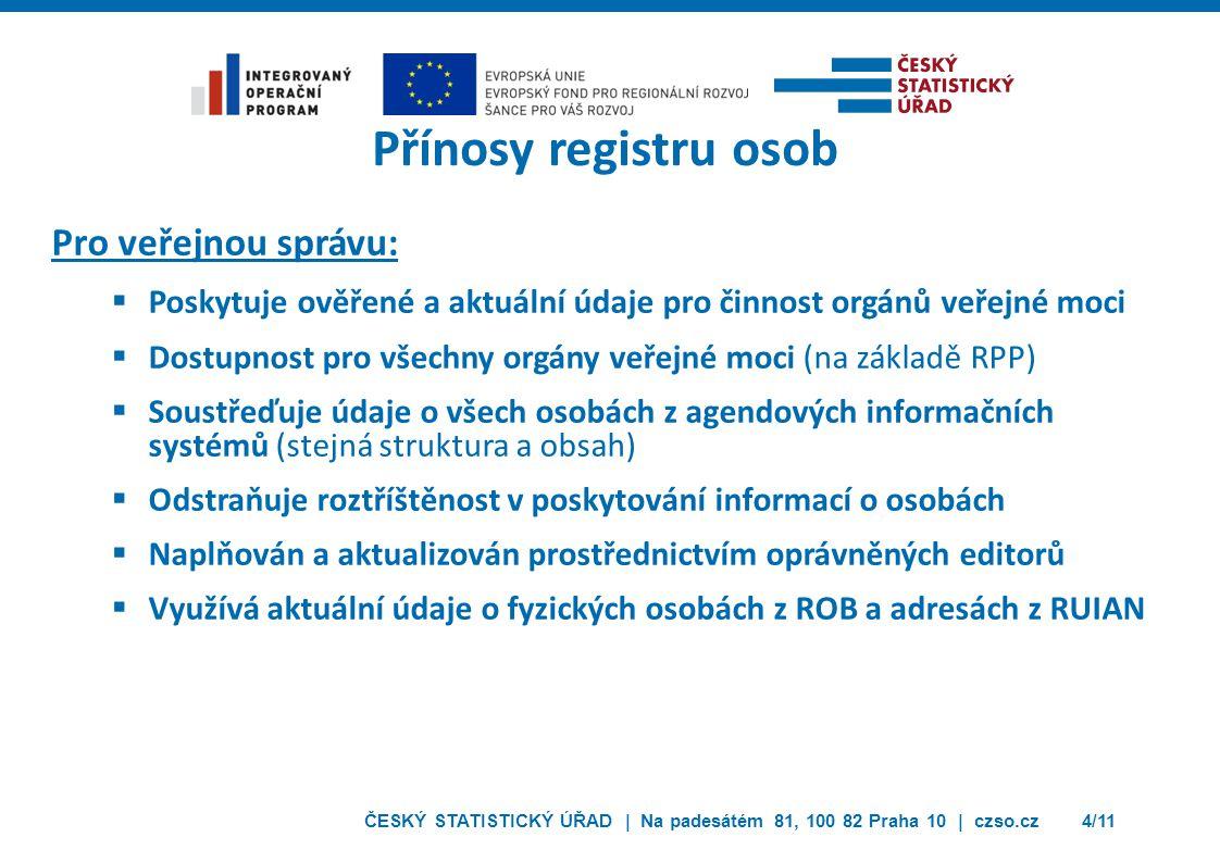 Přínosy registru osob Pro veřejnou správu: