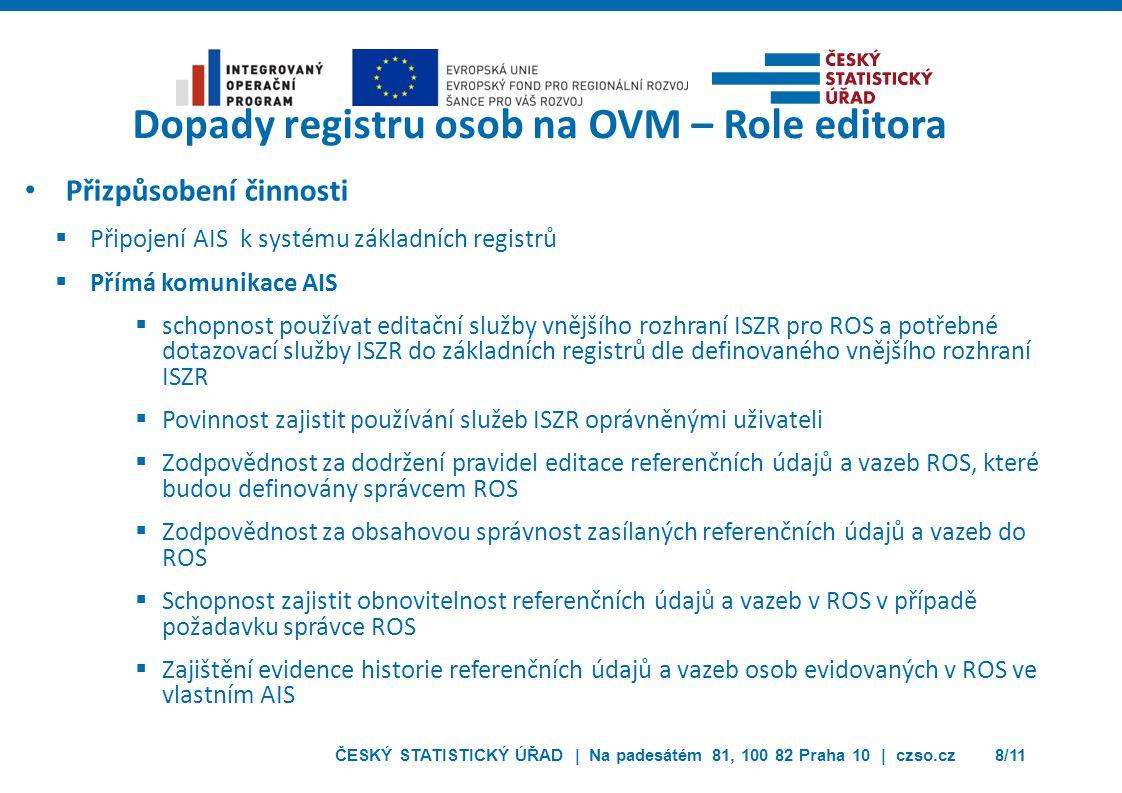 Dopady registru osob na OVM – Role editora
