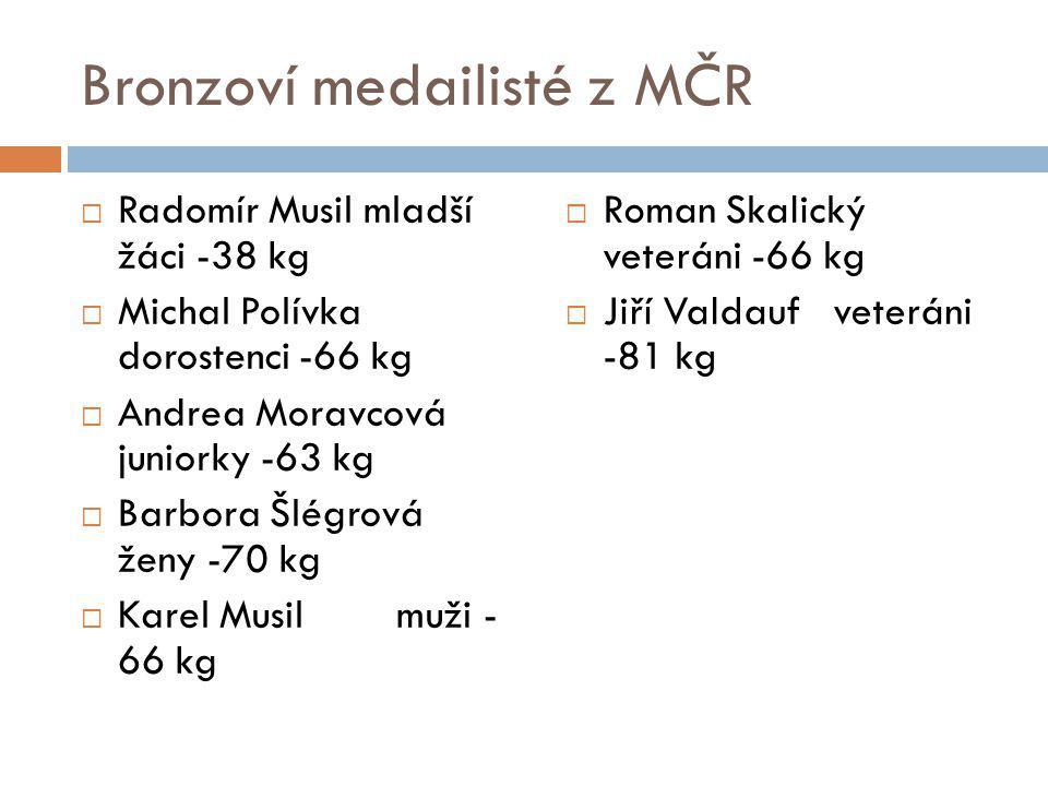 Bronzoví medailisté z MČR