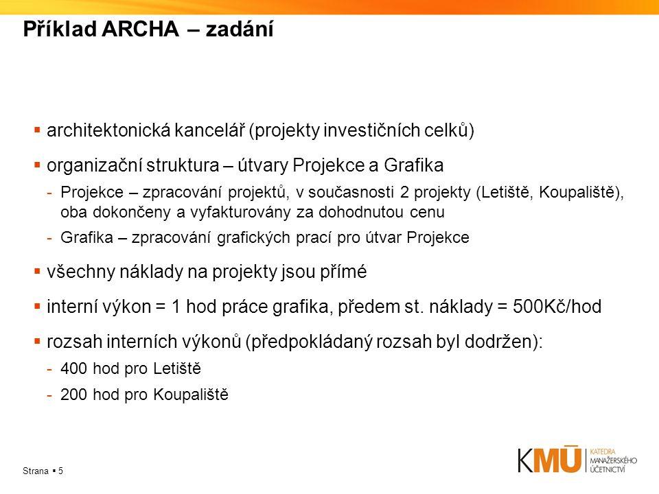 Příklad ARCHA – zadání architektonická kancelář (projekty investičních celků) organizační struktura – útvary Projekce a Grafika.