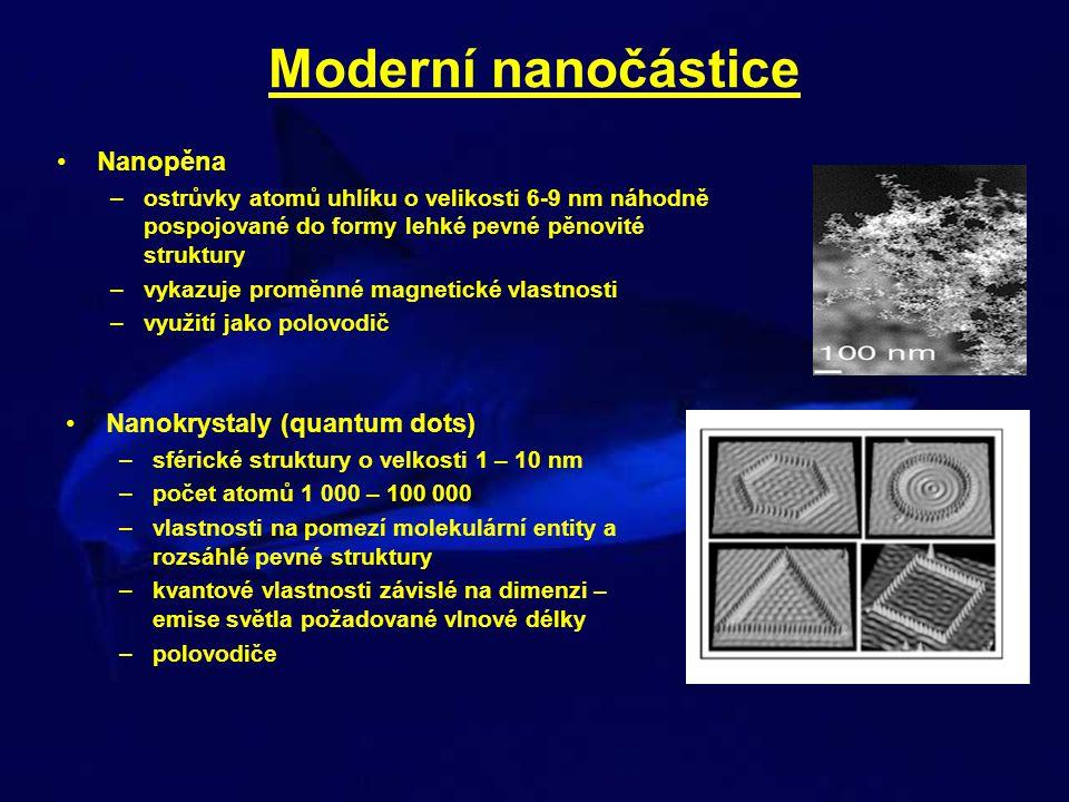Moderní nanočástice Nanopěna Nanokrystaly (quantum dots)