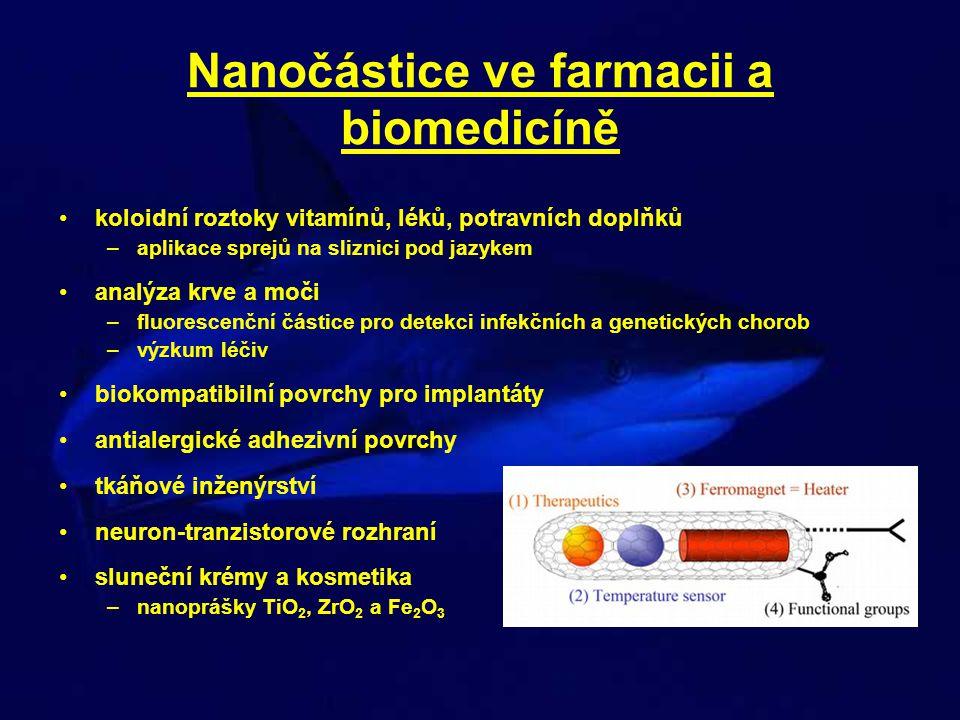 Nanočástice ve farmacii a biomedicíně