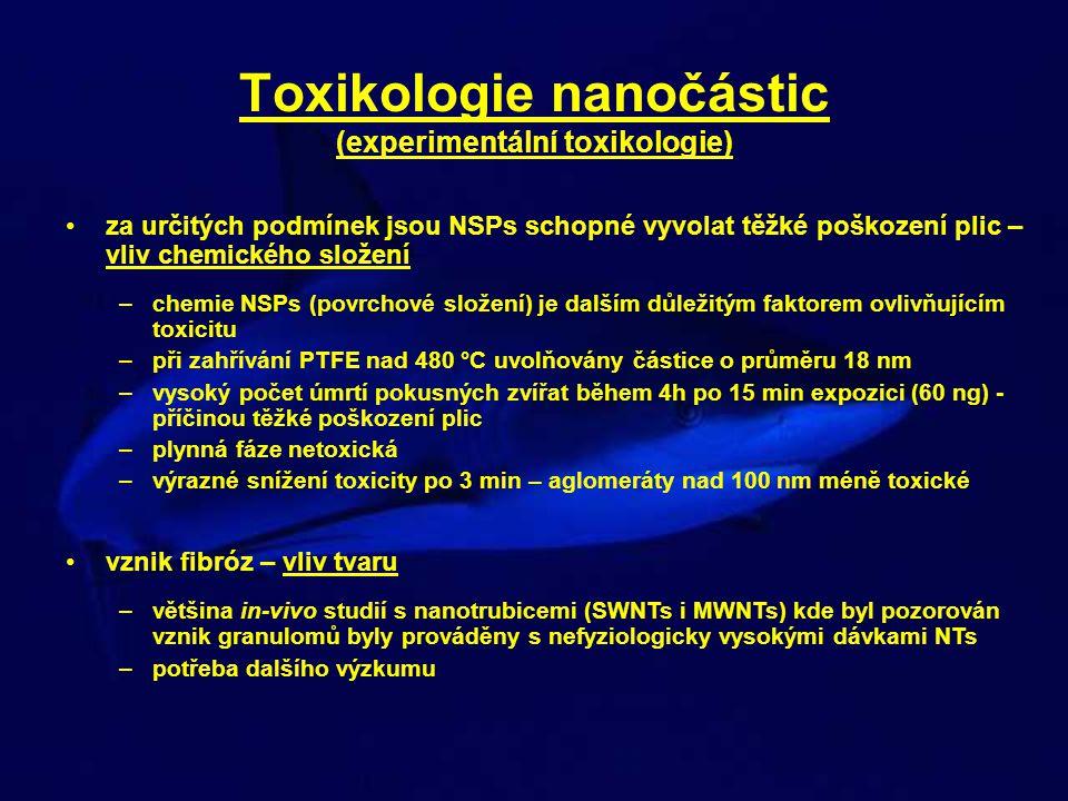 Toxikologie nanočástic (experimentální toxikologie)