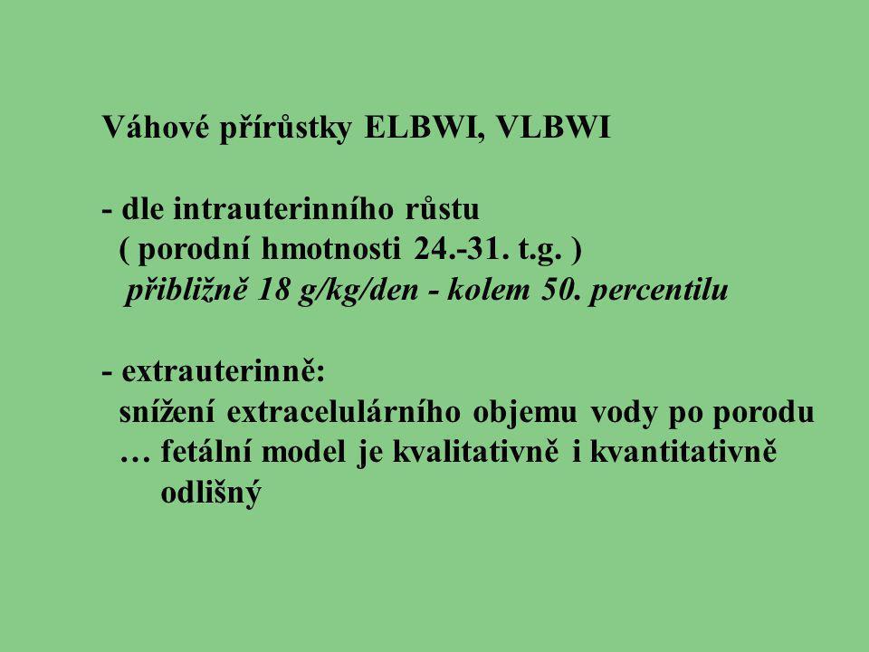 Váhové přírůstky ELBWI, VLBWI