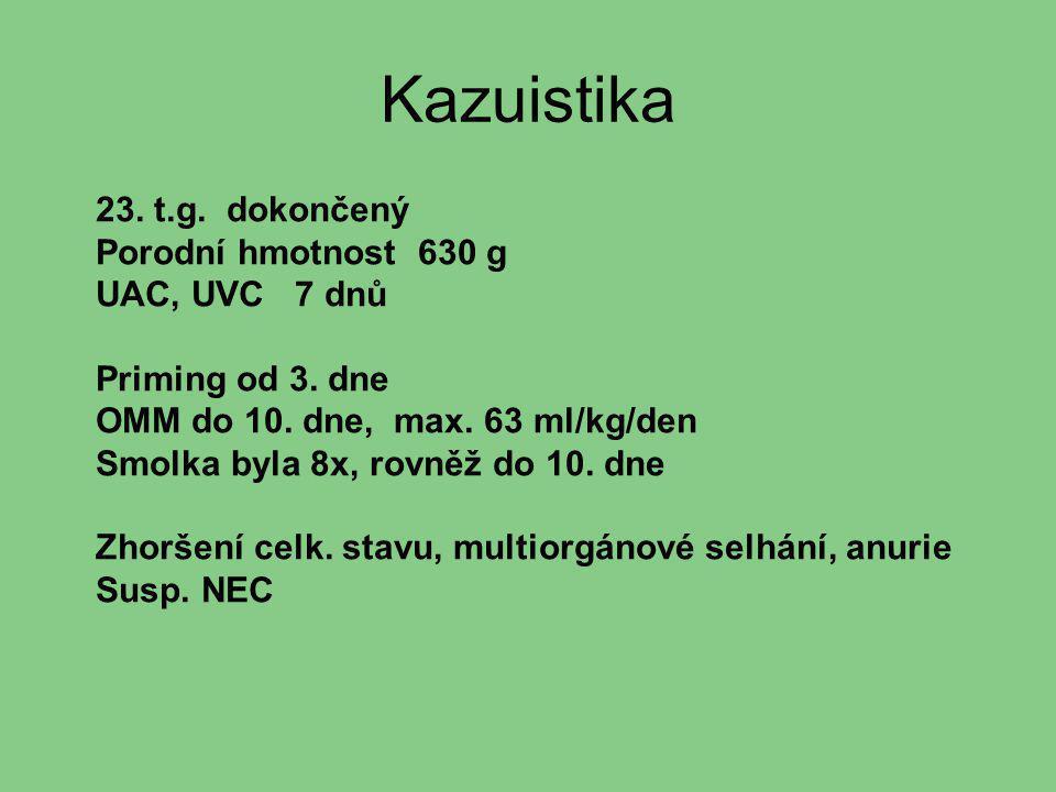 Kazuistika 23. t.g. dokončený Porodní hmotnost 630 g UAC, UVC 7 dnů