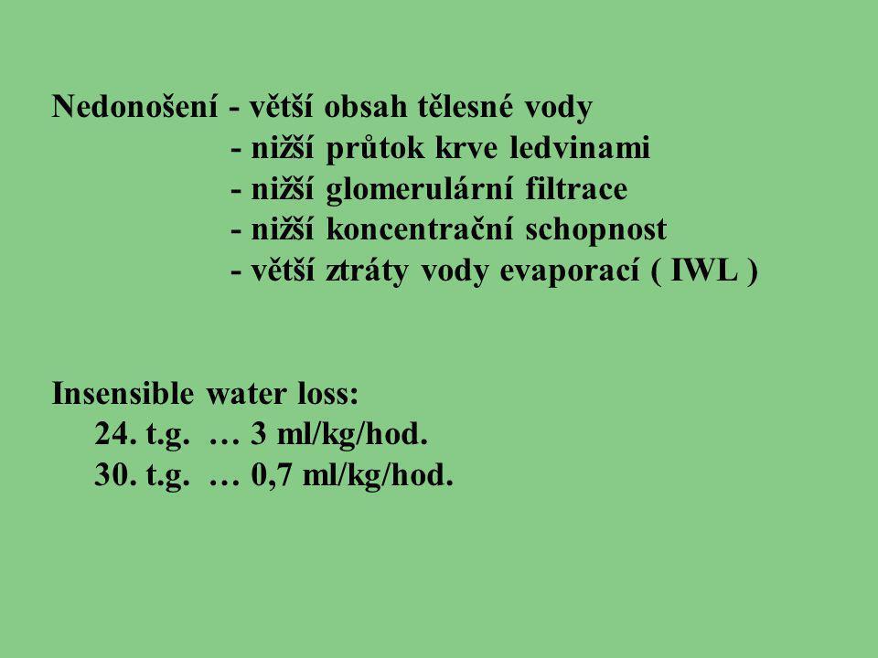 Nedonošení - větší obsah tělesné vody