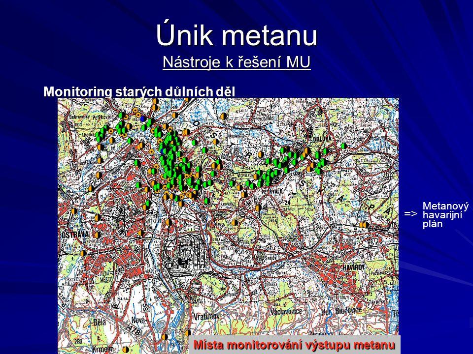 Únik metanu Nástroje k řešení MU