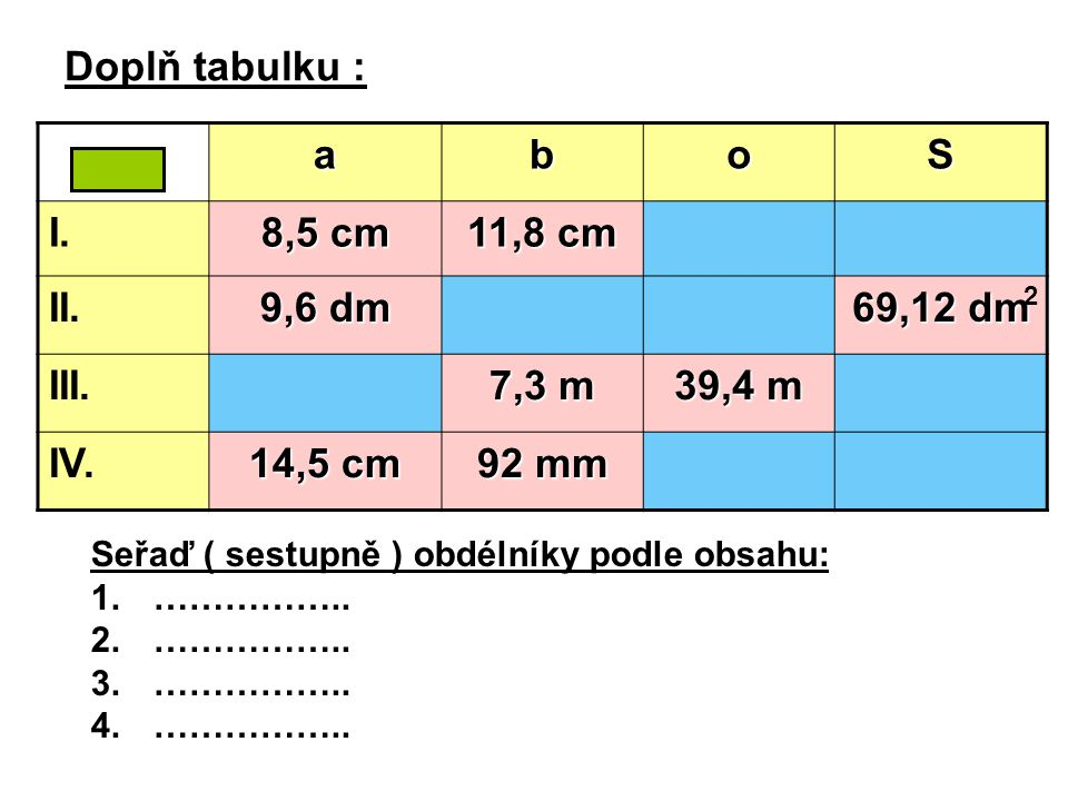 Doplň tabulku : a b o S I. 8,5 cm 11,8 cm II. 9,6 dm 69,12 dm III.