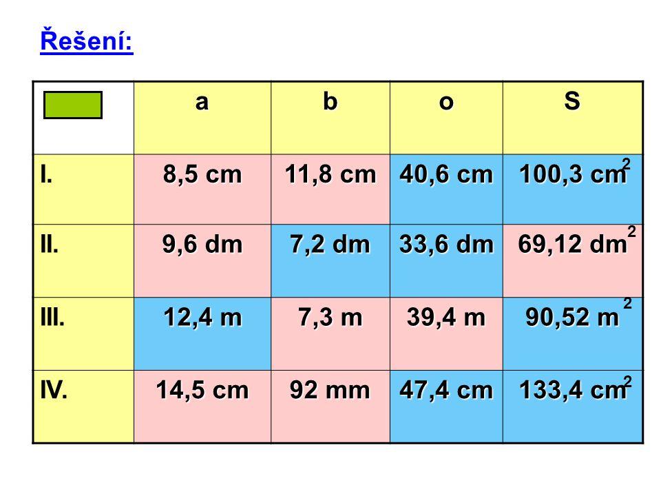 Řešení: a b o S I. 8,5 cm 11,8 cm 40,6 cm 100,3 cm II. 9,6 dm 7,2 dm
