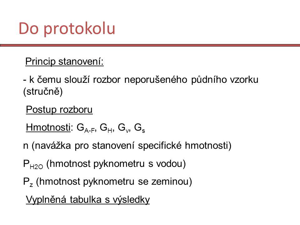 Do protokolu Princip stanovení: k čemu slouží rozbor neporušeného půdního vzorku (stručně) Postup rozboru.