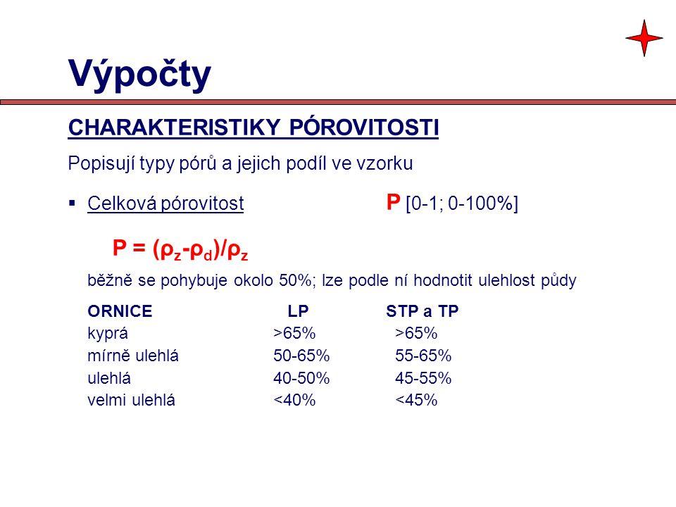 Výpočty CHARAKTERISTIKY PÓROVITOSTI P = (ρz-ρd)/ρz