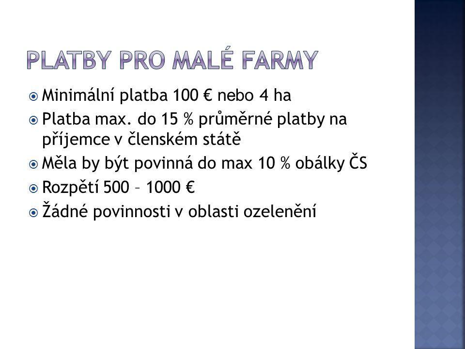 Platby pro malé farmy Minimální platba 100 € nebo 4 ha