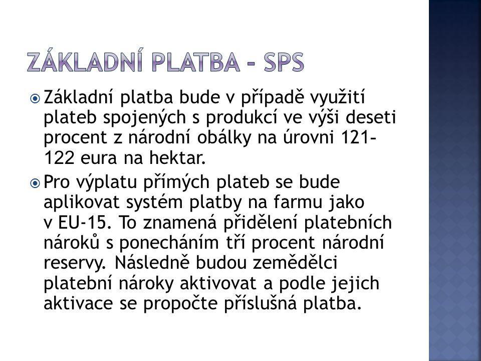 Základní platba - SPS