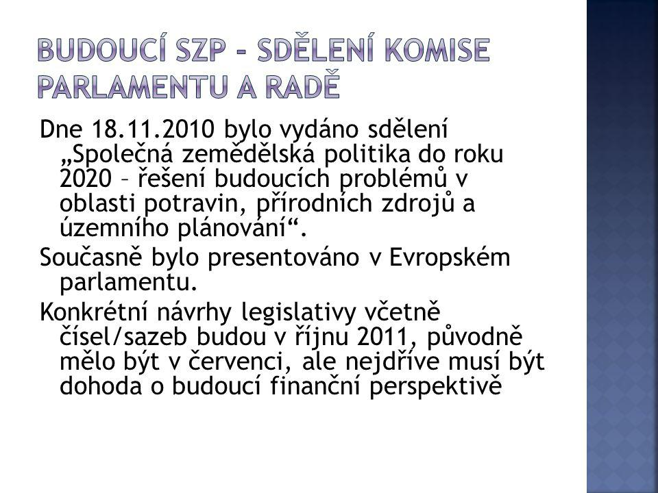 Budoucí SZP - Sdělení Komise Parlamentu a Radě