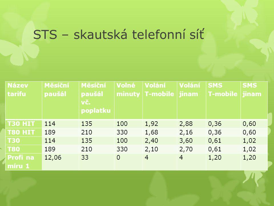 STS – skautská telefonní síť