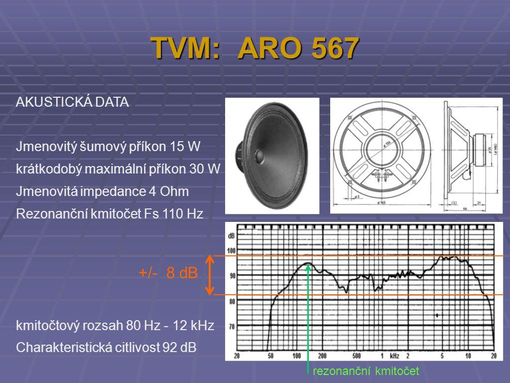 TVM: ARO 567 +/- 8 dB AKUSTICKÁ DATA Jmenovitý šumový příkon 15 W