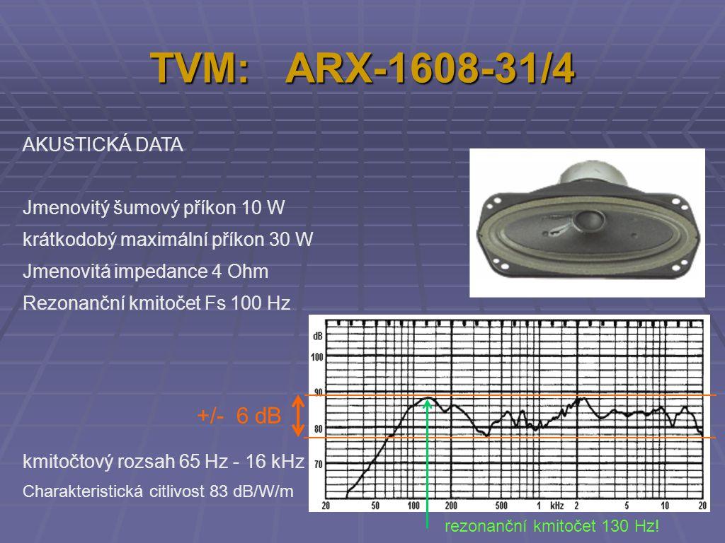 TVM: ARX-1608-31/4 +/- 6 dB AKUSTICKÁ DATA