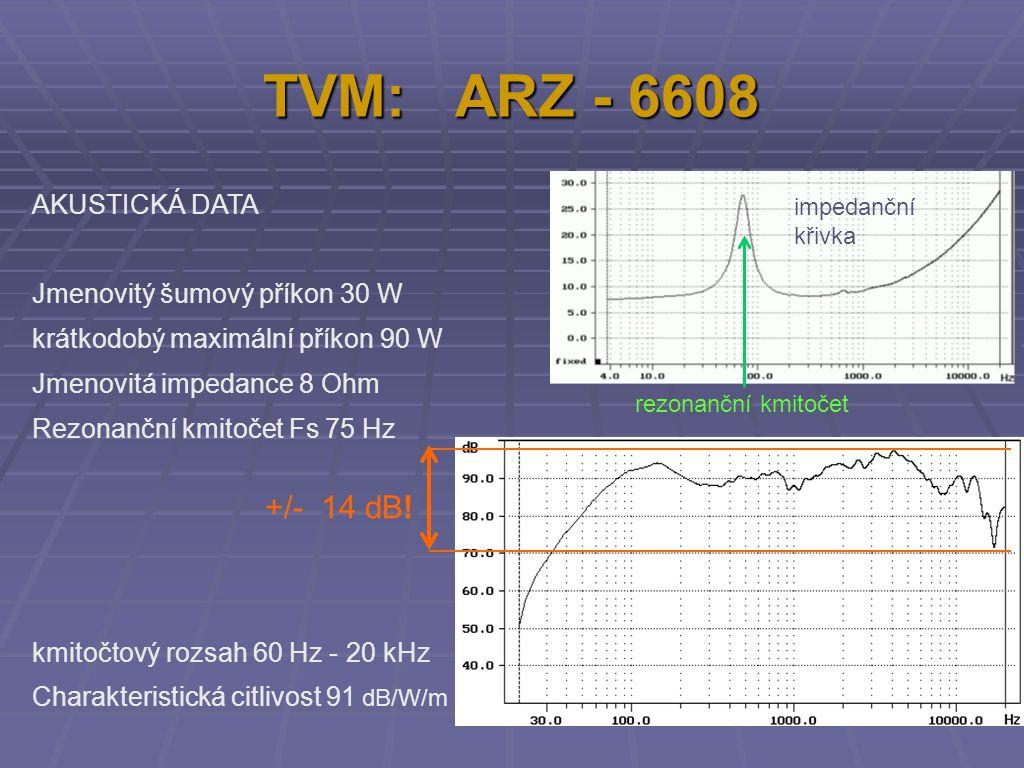 TVM: ARZ - 6608 +/- 14 dB! AKUSTICKÁ DATA Jmenovitý šumový příkon 30 W