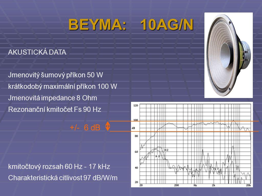 BEYMA: 10AG/N +/- 6 dB AKUSTICKÁ DATA Jmenovitý šumový příkon 50 W