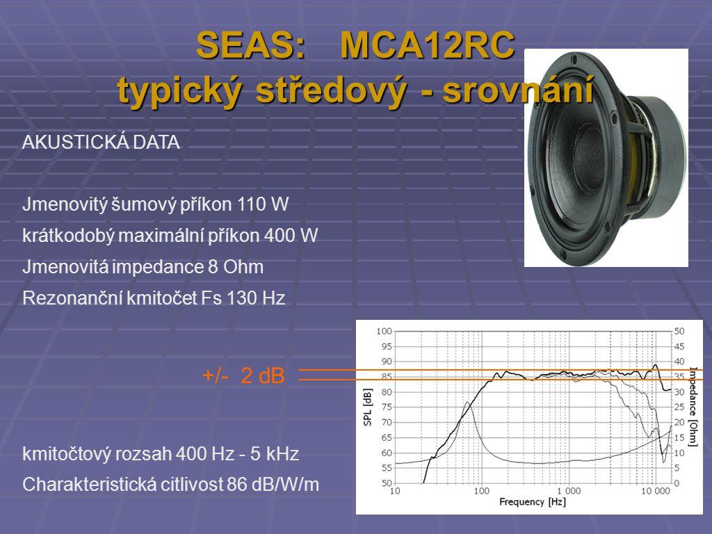 SEAS: MCA12RC typický středový - srovnání
