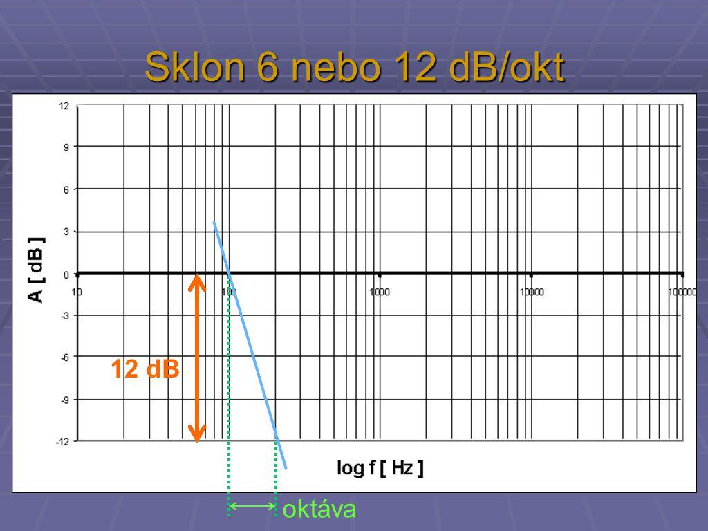 Sklon 6 nebo 12 dB/okt 12 dB oktáva
