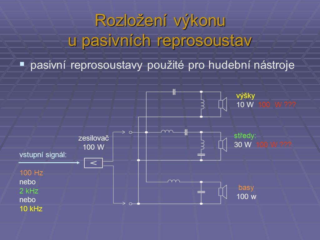 Rozložení výkonu u pasivních reprosoustav