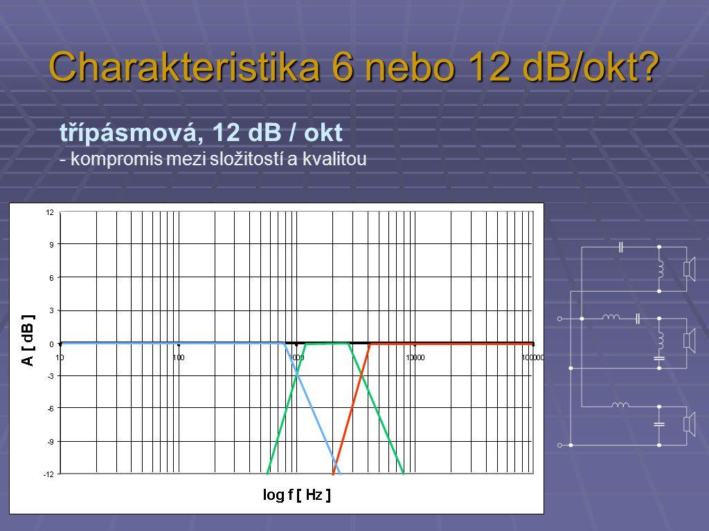 Charakteristika 6 nebo 12 dB/okt
