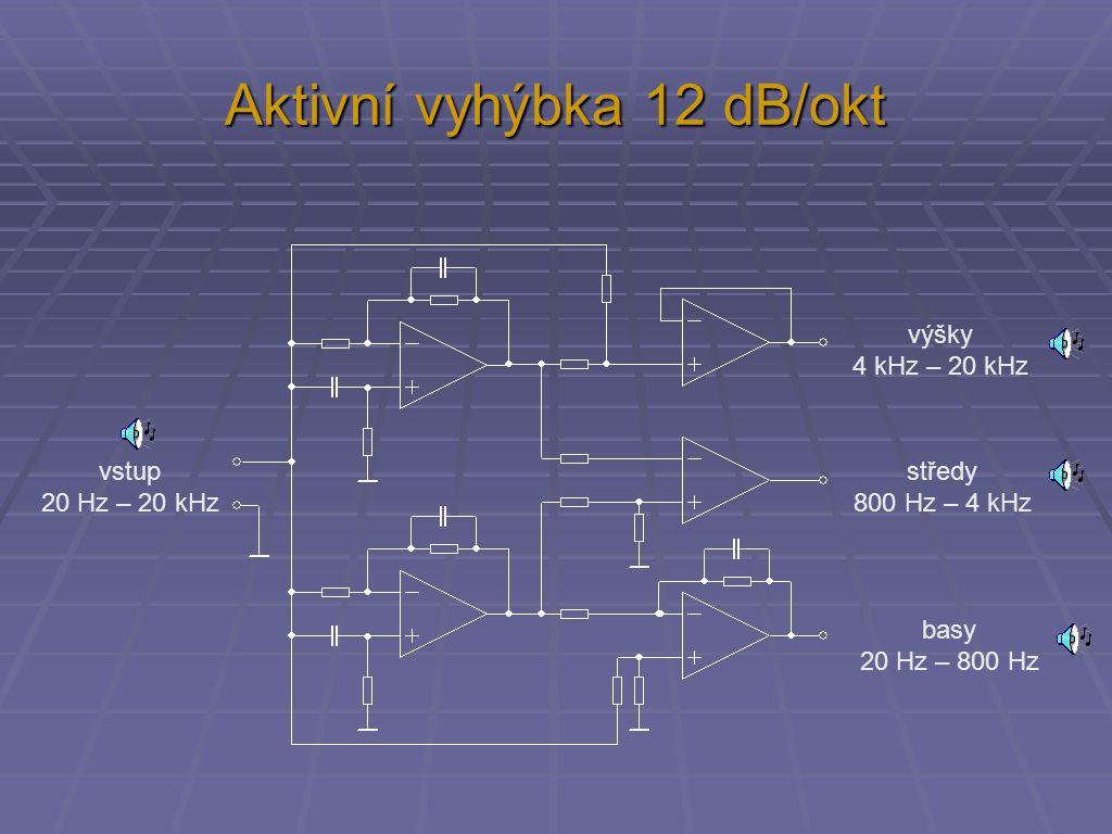 Aktivní vyhýbka 12 dB/okt