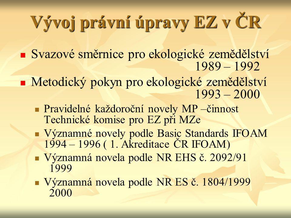 Vývoj právní úpravy EZ v ČR